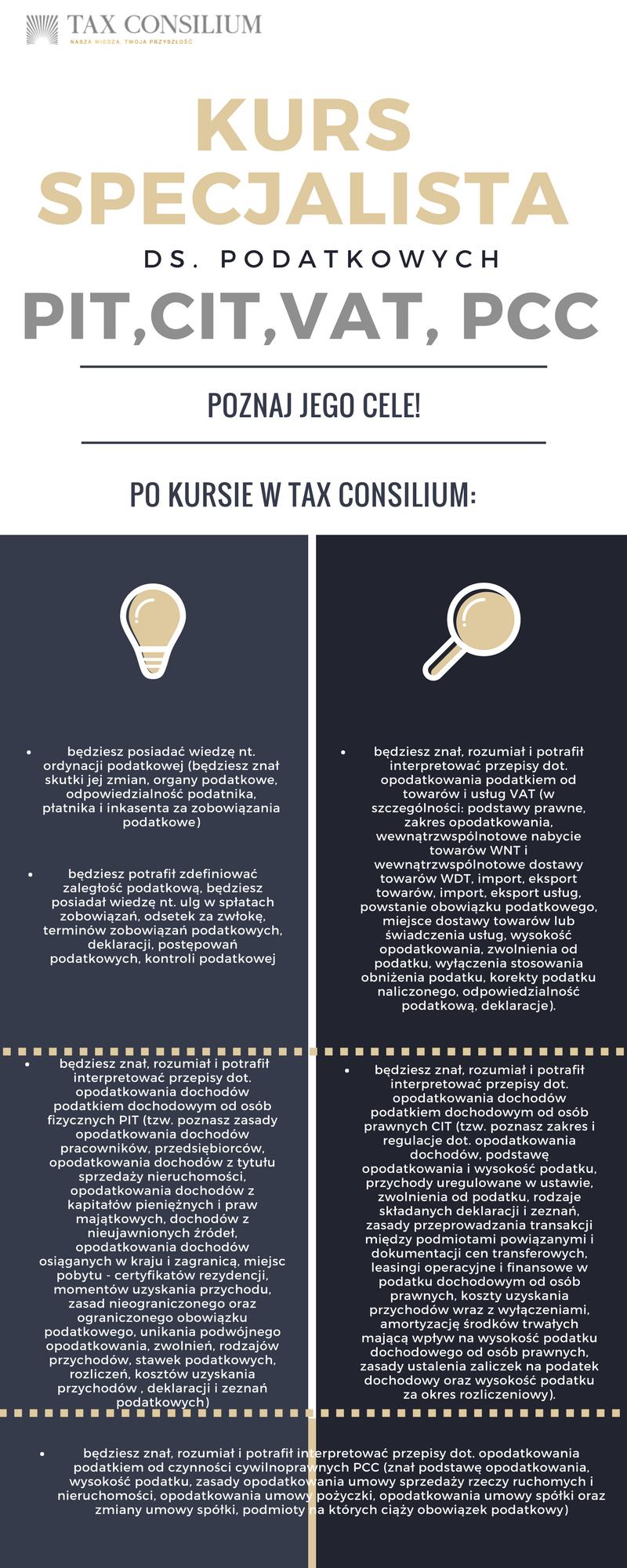 https://www.taxconsilium.com/wp-content/uploads/2018/03/Cel-Kursu-Specjalista-ds.-Podatkowych.png